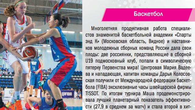 Статья о чемпионате мира по баскетболу